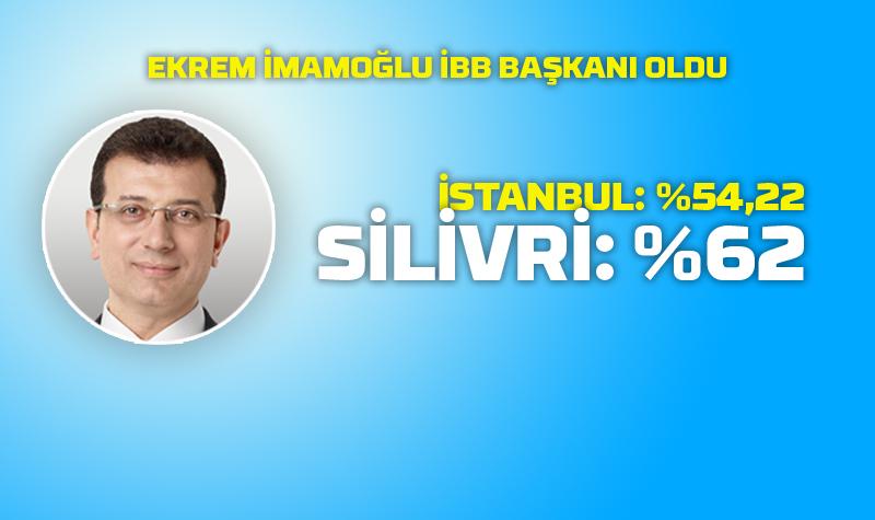 Ekrem İmamoğlu Silivri'de tarihi oy aldı